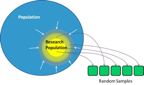 Developing an implementation research proposal - WHO